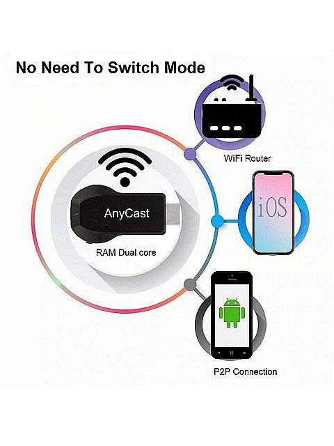 Wireless Display Dongle Anycast M100 4K